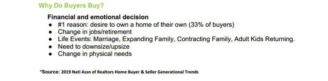 Who Are Today's Home Buyers 2b